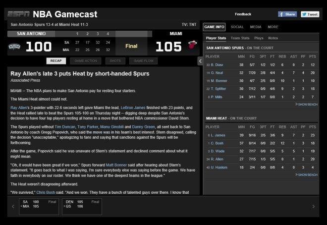 ESPN Score