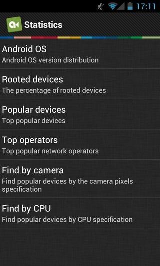 Anfish-Android-Statistics