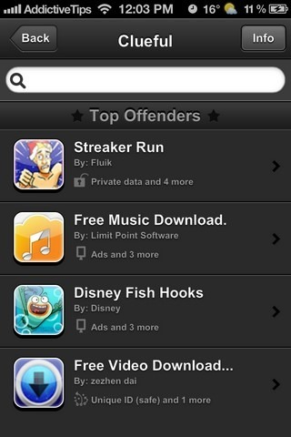 Clueful iOS Offenders