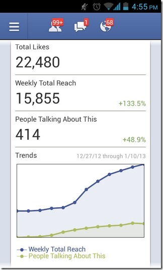 Facebook-Pages-Manager-Android-Insights