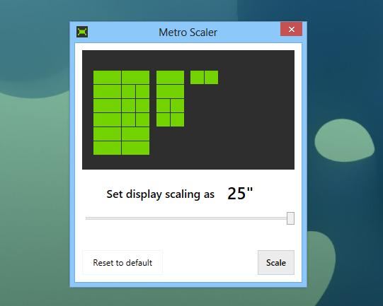 Metro Scaler