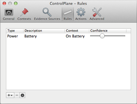Control plane rules