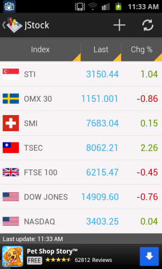 JStock index