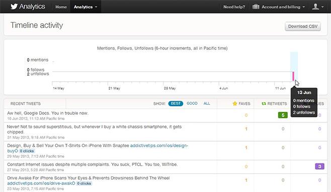 Twitter-Timeline-Analytics