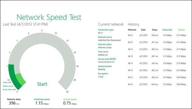 Network Speed Test_History