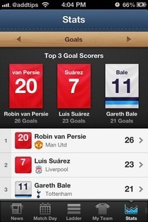 EPL Live iOS Stats