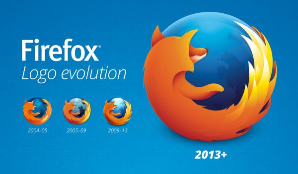 Firefox-logo-evolution