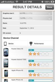 3DMark iOS Stats