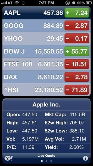 Stocks iOS 6