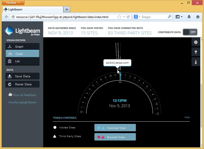 Lightbeam for Firefox Clock