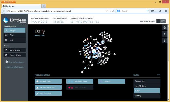 Lightbeam for Firefox Graph