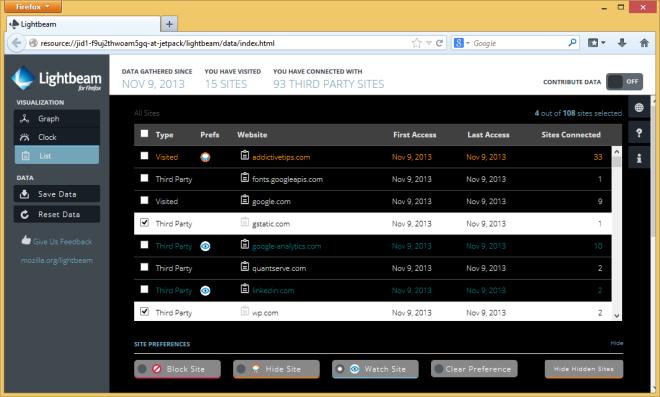 Lightbeam for Firefox List