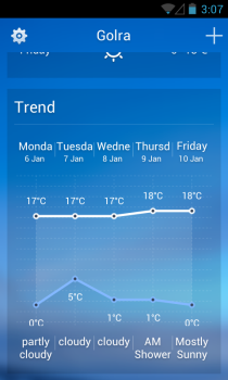 Solor Weather_Trend