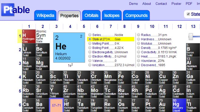 Dynamic Periodic Table properties