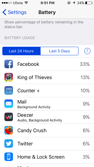 ios9-battery-usage