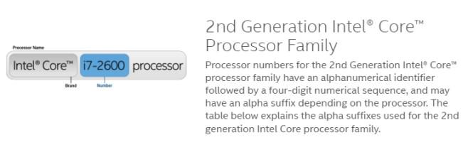 intel processor generation