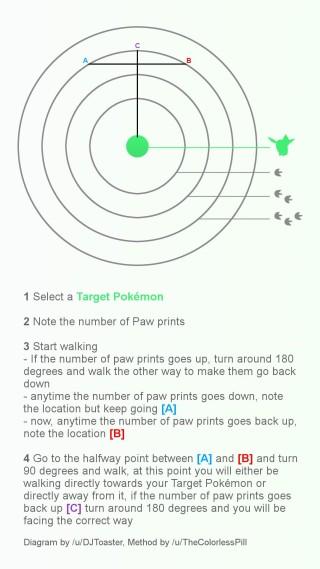 pokemon tracks