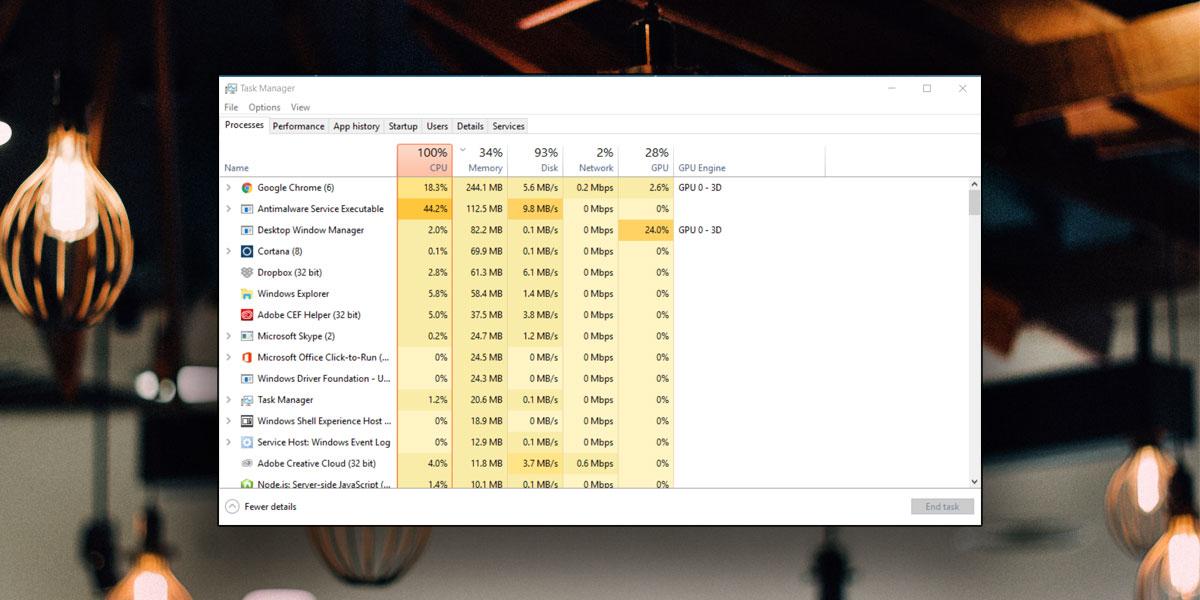 start up CPU usage
