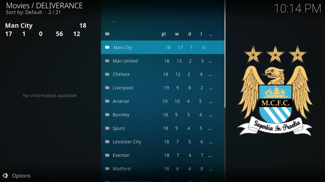 Deliverance Premier-league-table