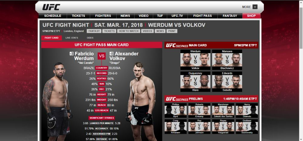 UFC Fight Night 127