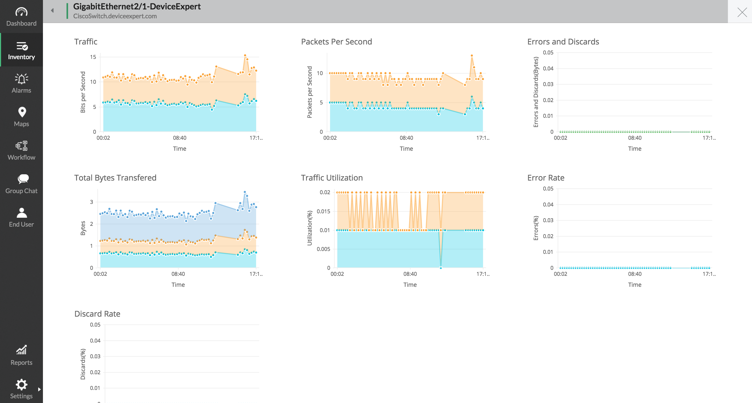 ManageEngine Interface Overall
