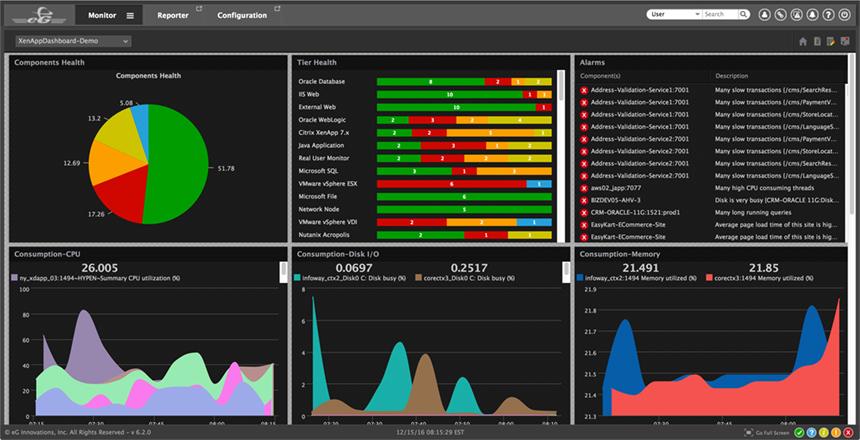 eG Enterprise Screenshot