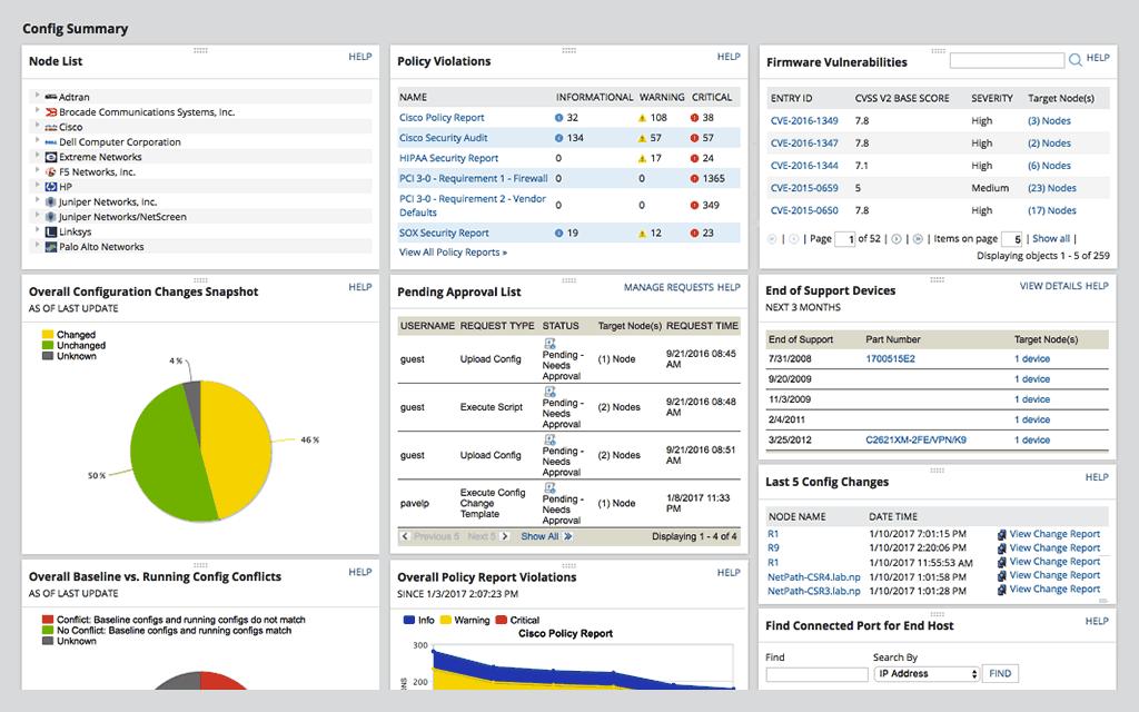 SolarWinds Network Configuraiton Manager Summary