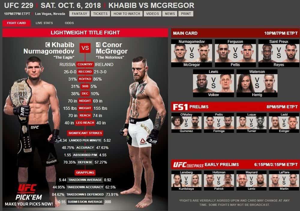 Watch UFC 229 Khabib vs McGregor Kodi 2 fight card