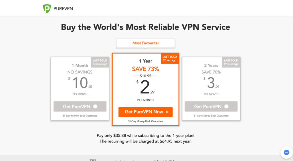 Are VPNs legal in India – 6 – PureVPN