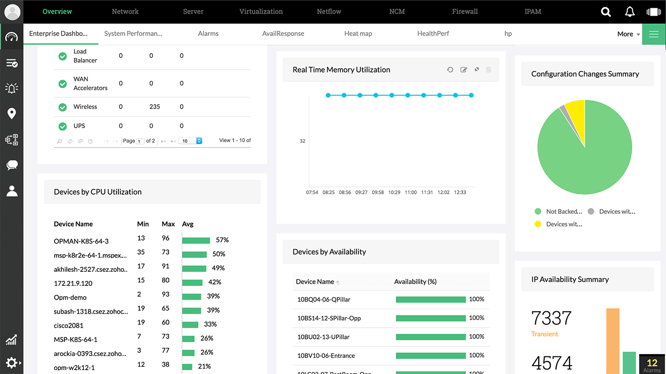 ManageEngine OpManager - Enterprise Dashboard