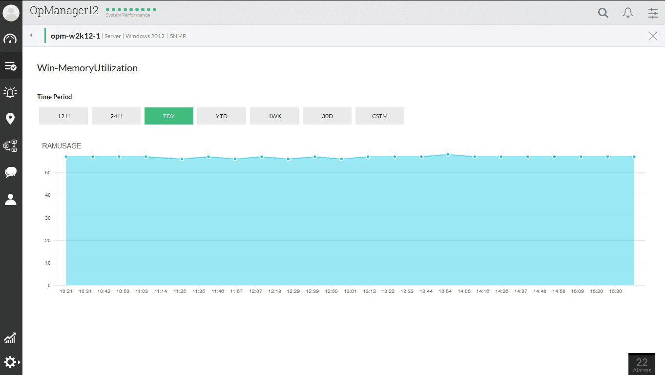 ManageEngine OpManager - Memory Utilization Report