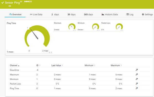 PRTG PIng Sensor Screenshot