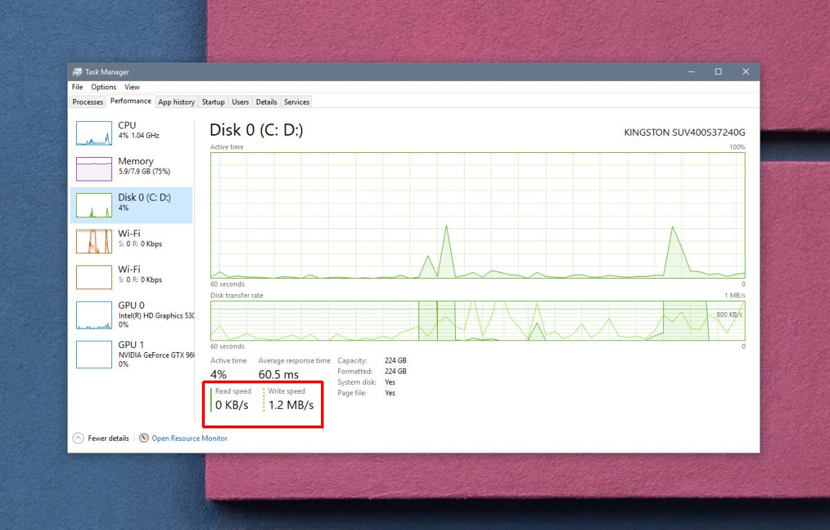 task manager ssd speed
