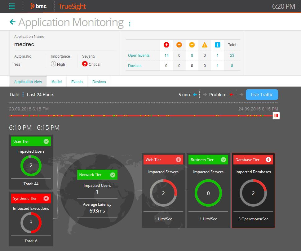 BMC TrueSight Screenshot