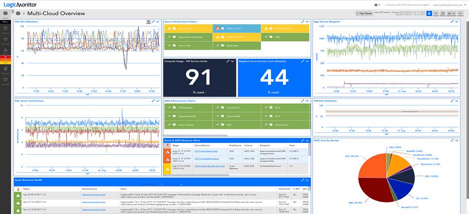 LogicMonitor LM Cloud Screenshot