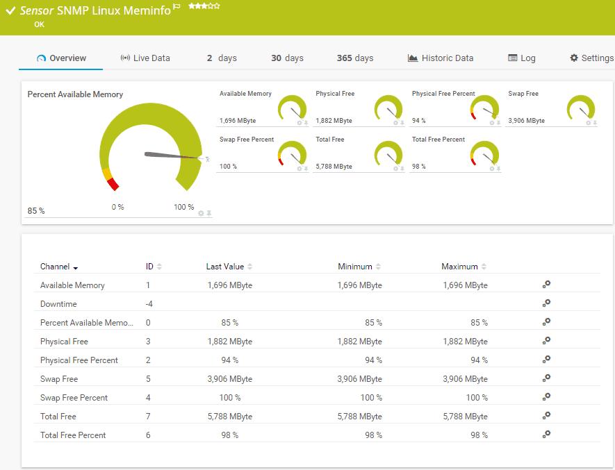 PRTG Linux Sensor Screenshot