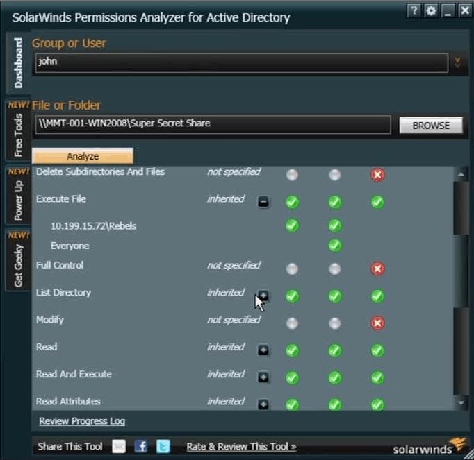 SolarWinds Permissions Analyzer Screenshot