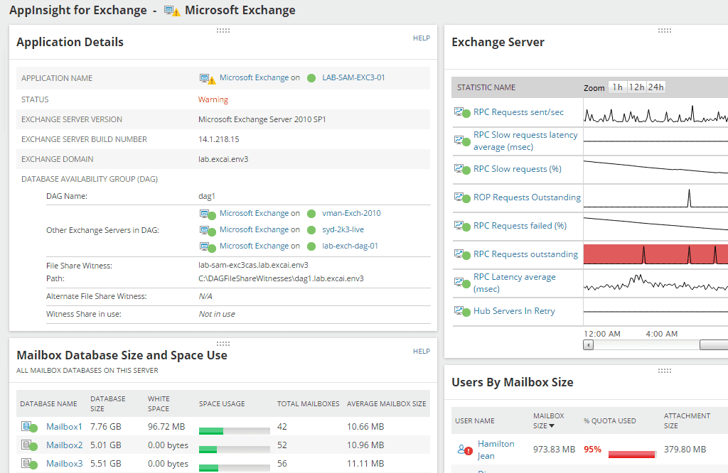 SolarWinds SAM – AppInsight For Exchange