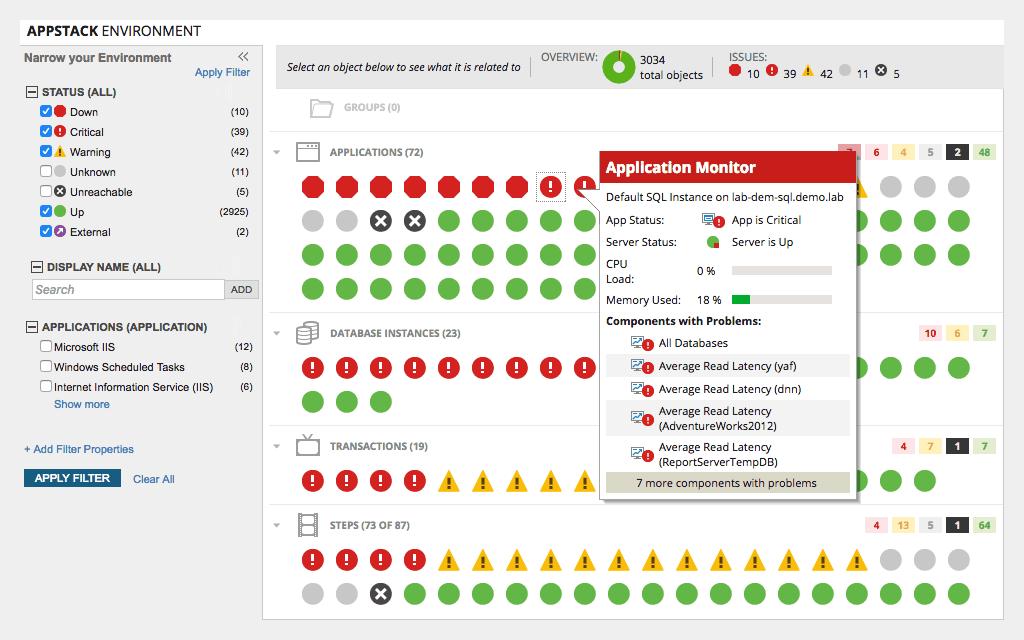 SolarWinds SAM - AppStack
