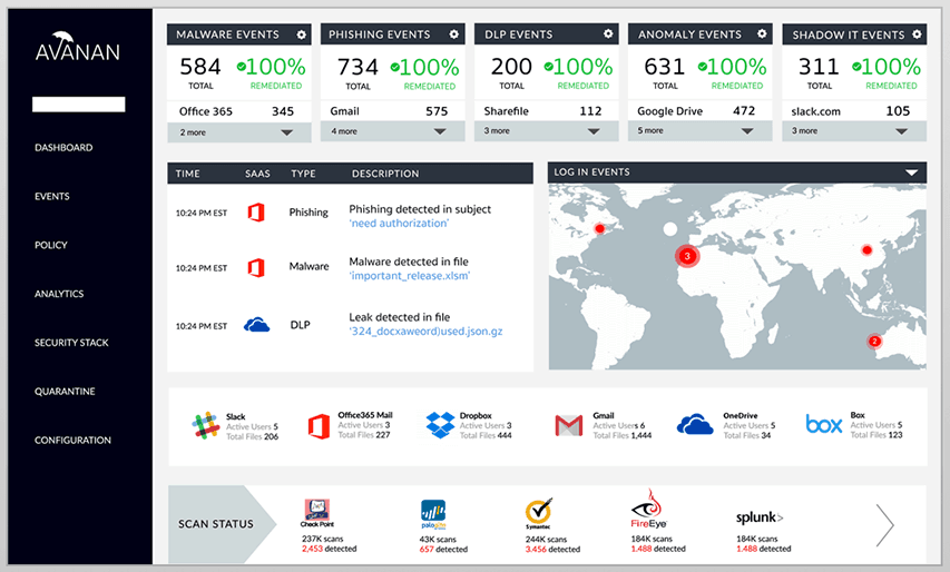 Avanan Cloud Security Platform Screenshot