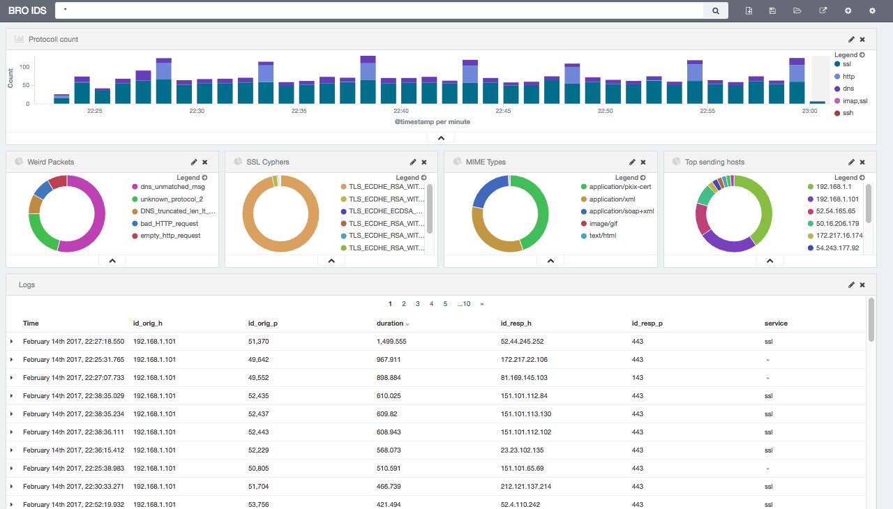 Bro Network Security Monitor - Screenshot