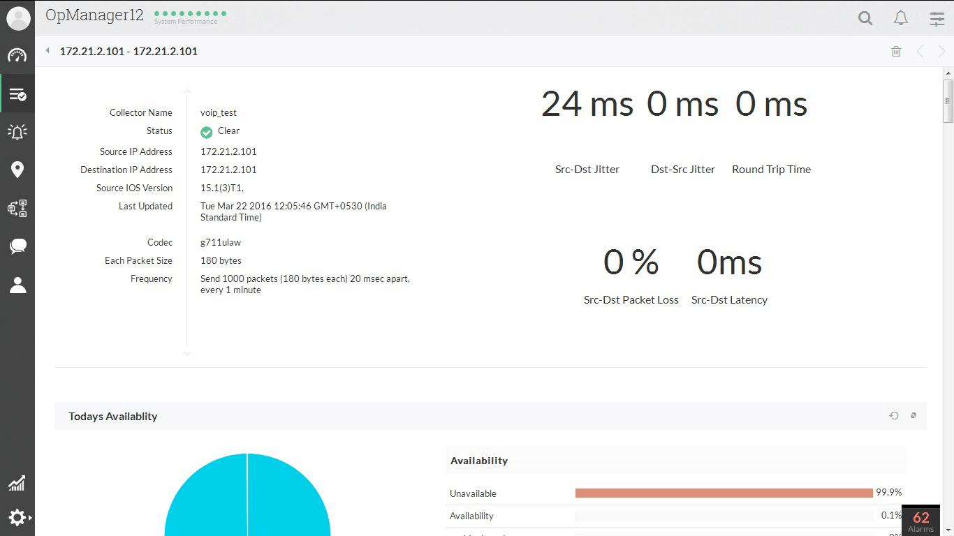 ManageEngine OpManager VoIP Monitor