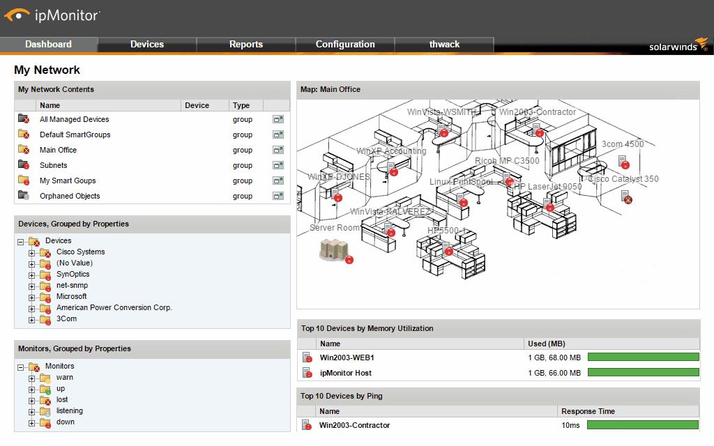 SolarWinds ipMonitor - Dashboard