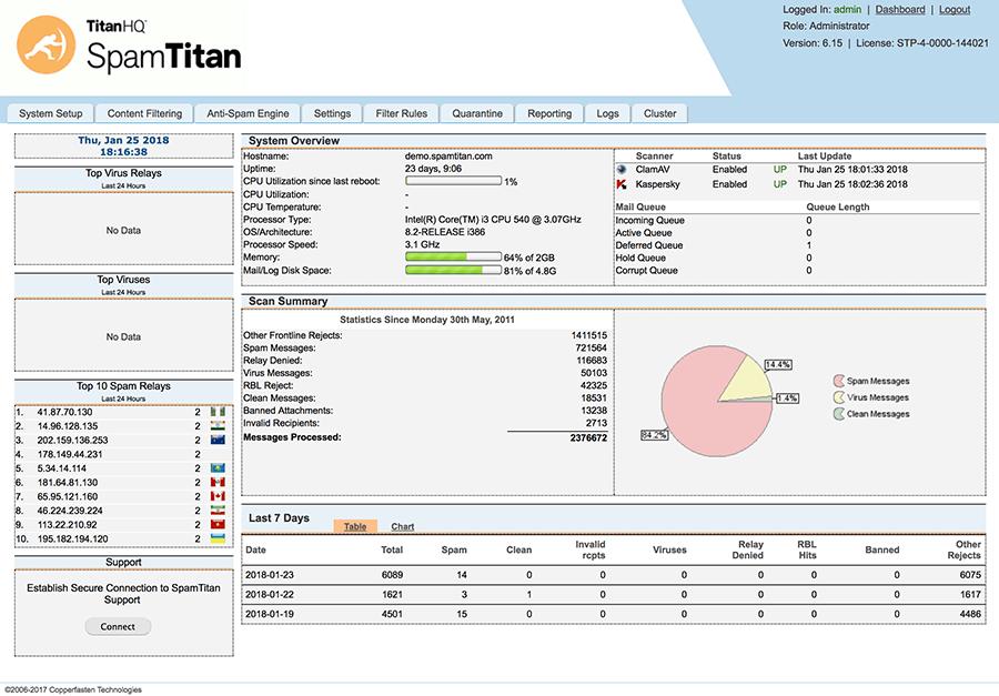 SpamTItan Screenshot