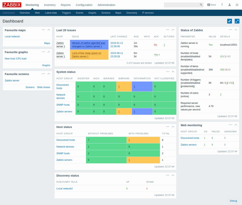 Zabbix Dashboard Screenshit