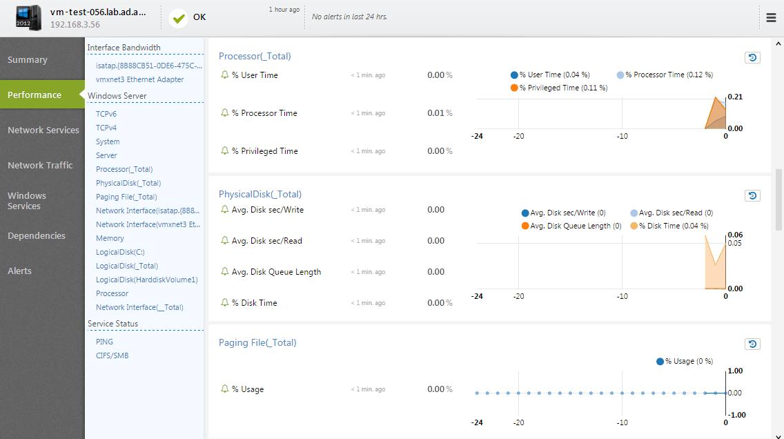 NetCrunch Server monitoring