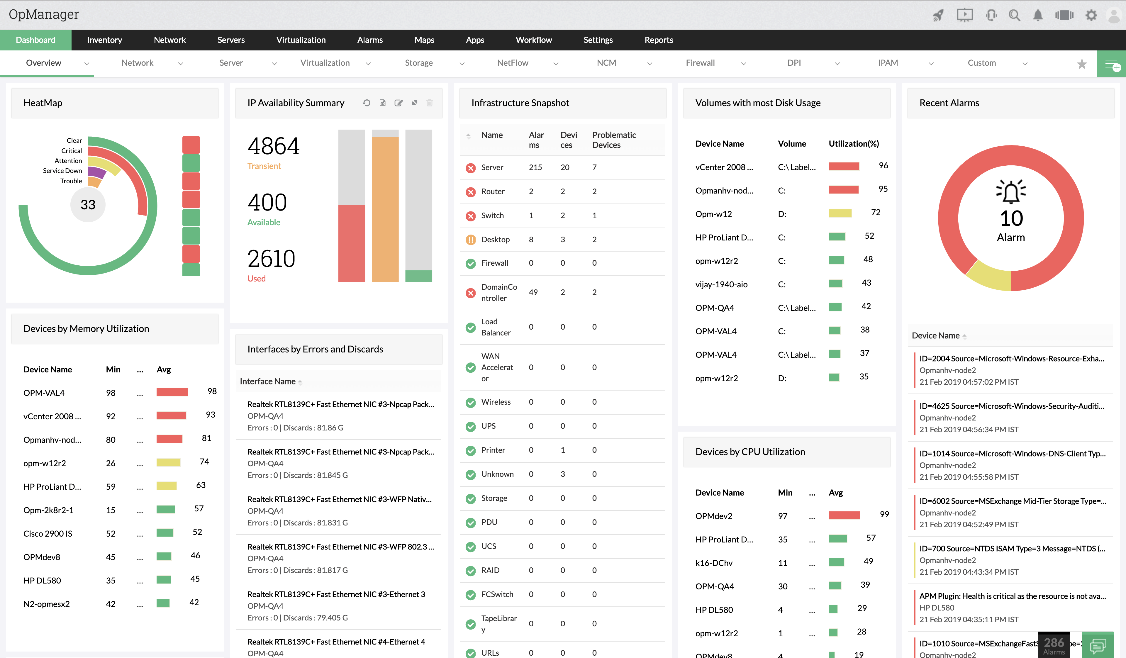 ManageEngine OpManager Review