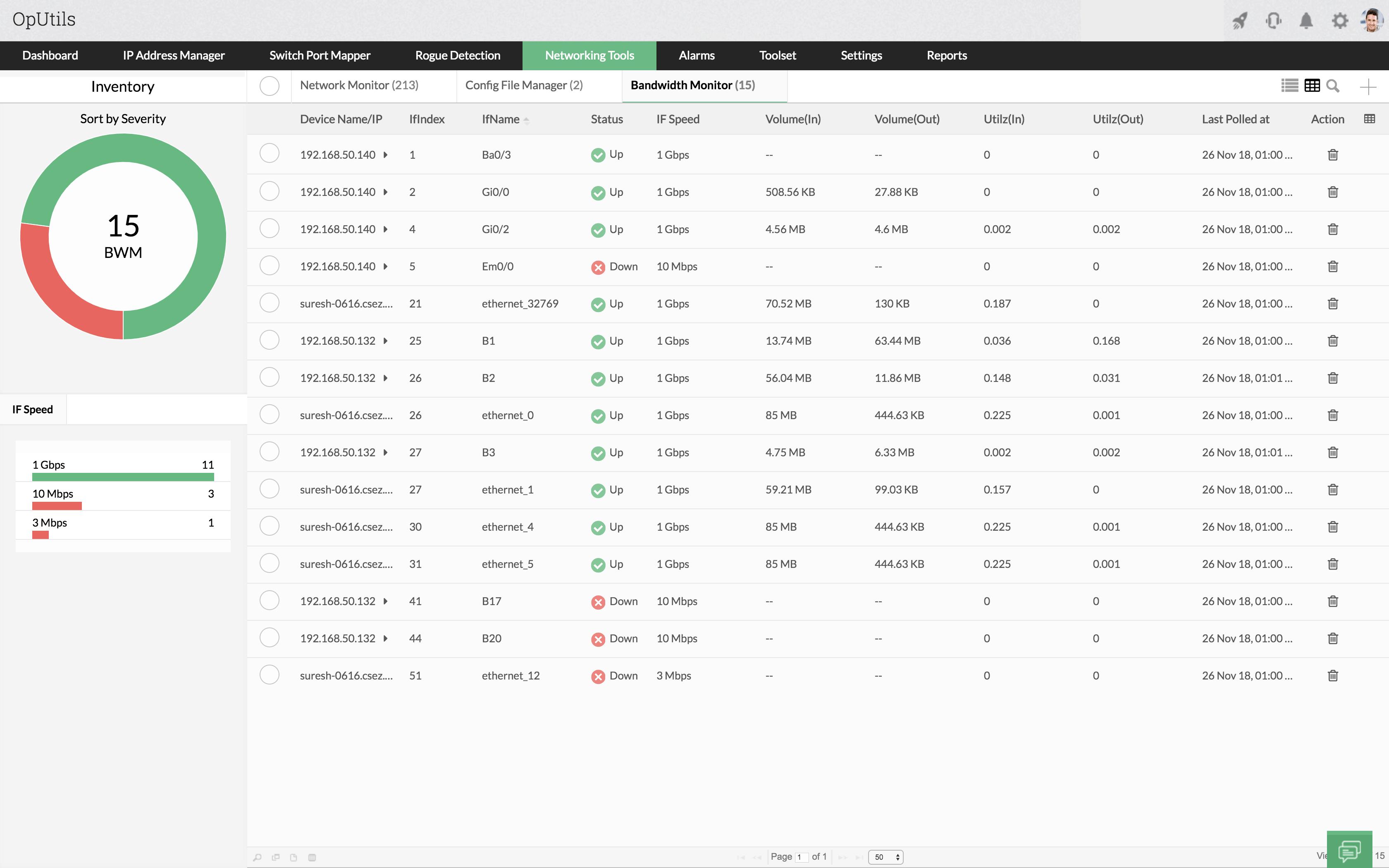 ManageEngine SNMP Bandwidth Monitor