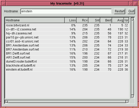 My Traceroute GUI Interface
