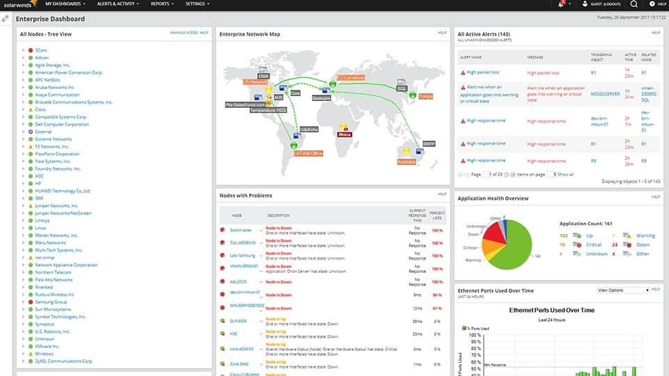 SolarWinds NPM Enterprise Dashboard